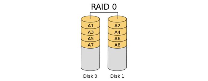 recupero dati raid 0