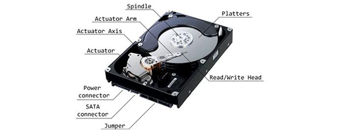 struttura disco fisso