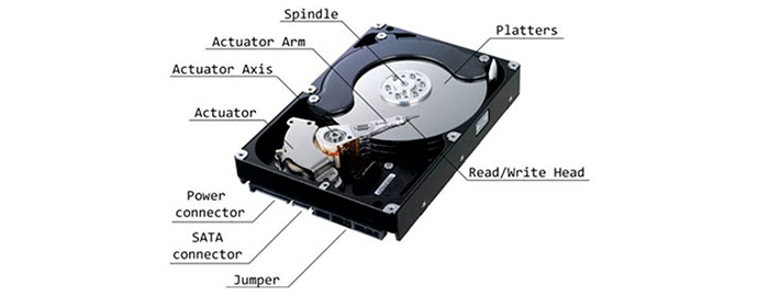 parti hard disk