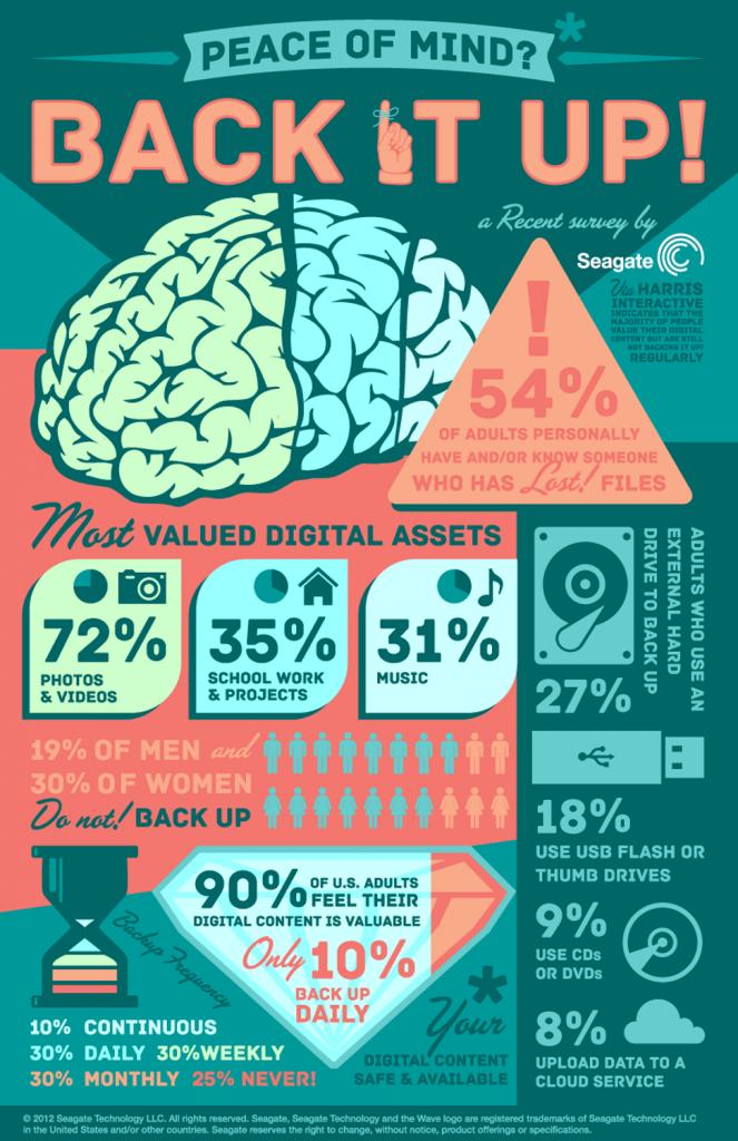 infografica dati